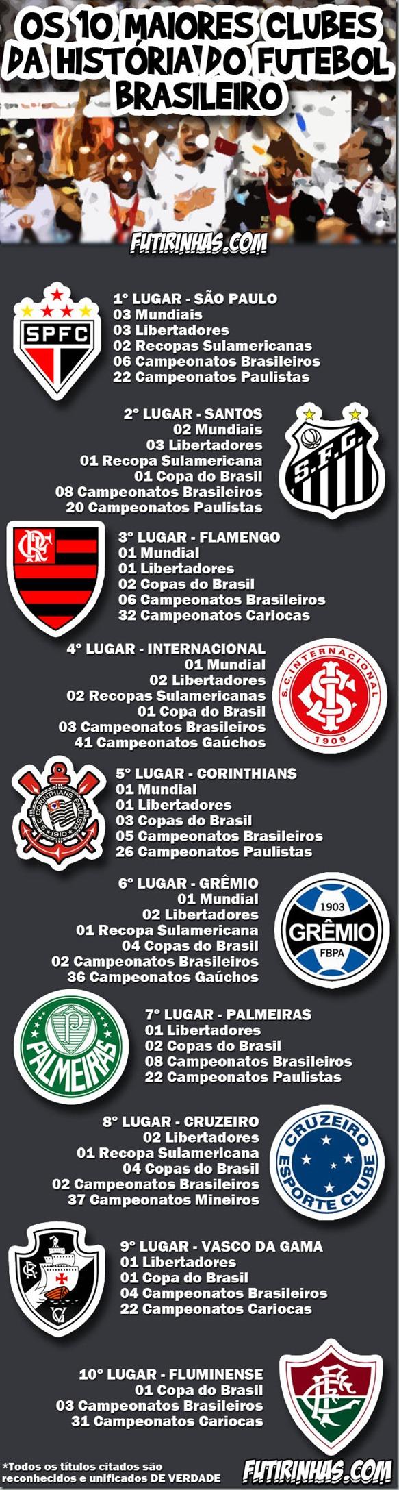 maiores-times-do-brasil