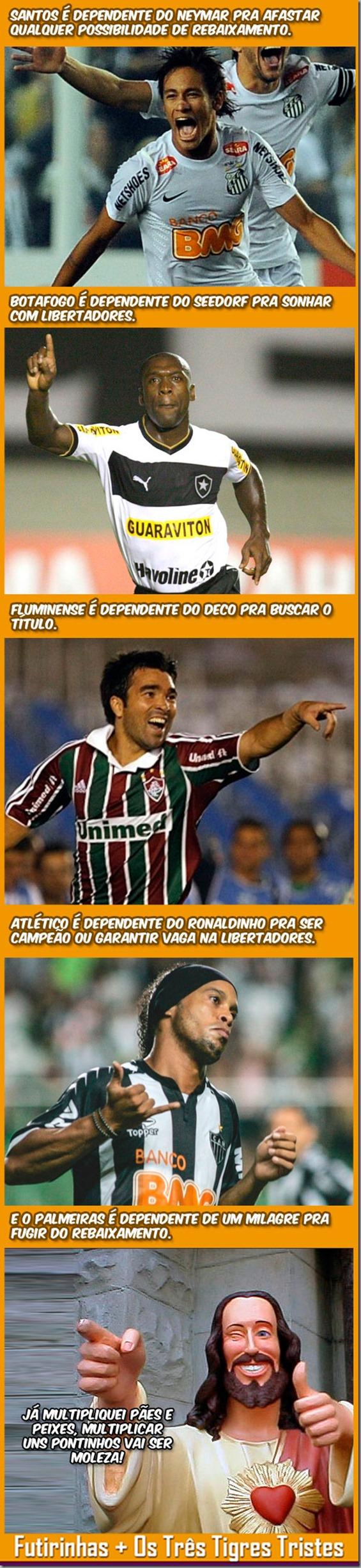 as-dependencias-dos-times-no-brasileirao