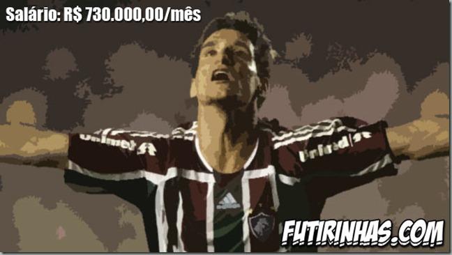 salario-04
