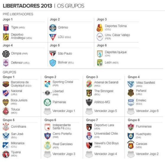 tabela_libertadores_2013.png