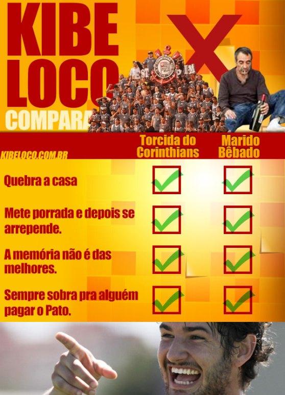 Kibe-Loco-Compara